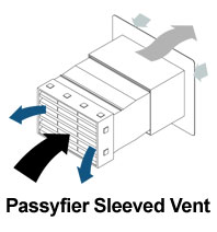 Passyfier Sleeved Vent